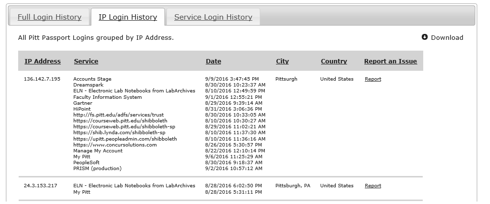 PittPassPort IP Login History