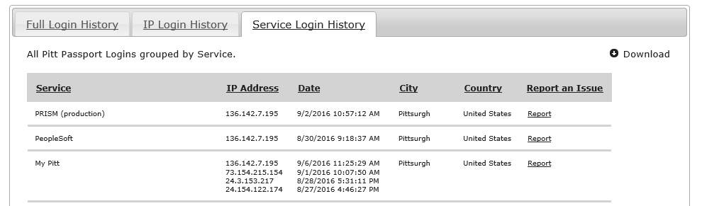 PittPassport Service Login History