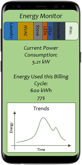 ECO: Energy Consumption Optimizer PowerPoint Link
