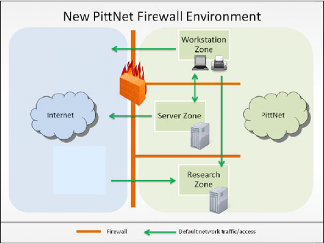 Enterprise Firewall screenshot 2