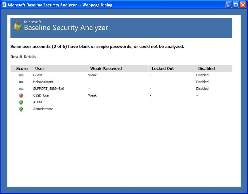 policy analyzer download